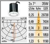 Spot con lampada HDM-35W apertura 14° (Reggiani)