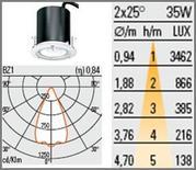 Spot con lampada HDM-35W apertura  50° (Reggiani)