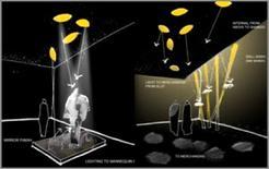 """""""Concept sketch"""" per la disposizione di apparecchi illuminanti(*)"""