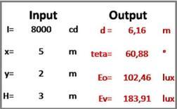 Calcolo degli illuminamenti Eh ed Ev in P