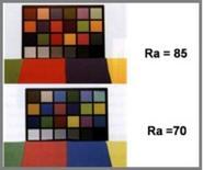 Visualizzazioni dovute a diverse rese cromatiche