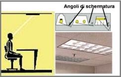 La visione diretta della lampada produce abbagliamento