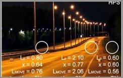 Distribuzione di luminanza sulla strada e zone adiacenti
