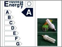 Le fluorescenti compatte sono ad alta efficienza