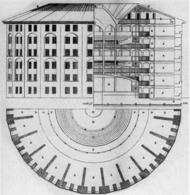 Jeremy Bentham, Piano del Panopticon, 1791