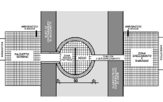 Schema di una cella interrata con sistema di autosvezzamento