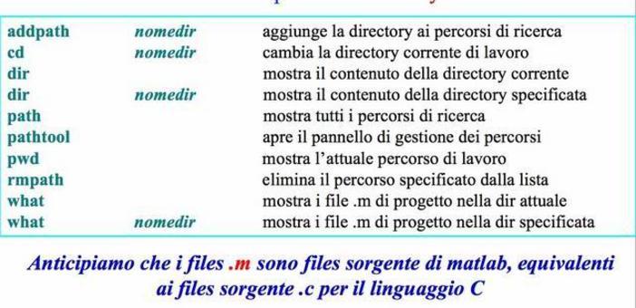 Comandi per files e directory