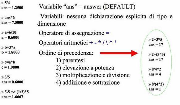 Aritmetica e Operatori algebrici con MATLAB