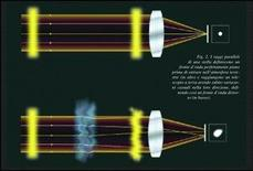Effetto seeing sul sistema ottico