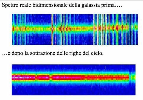 Credits: A. Mercurio et al