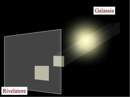 Galassia. Credits: G. Busarello, OAC Napoli