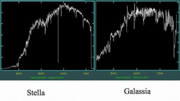 Stella – Galassia