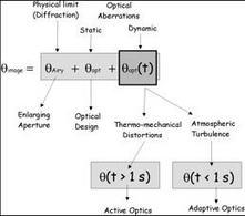 Il segno + non è da intendersi in senso algebrico, ma piuttosto come un operatore convoluzione fra i singoli contributi