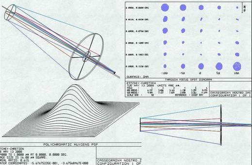 Combinazione ray tracing & hexapod