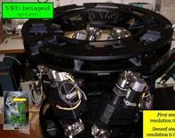 Ottica attiva con M2 – Hexapod