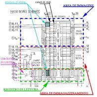 Schema globale di un CCD