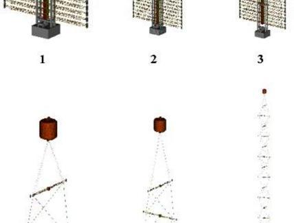NEMO tower deployment design