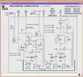 Particolari del sistema SW di controllo dell'HBS nel VST