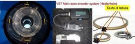 VST main axes encoder system (Heidenhain)