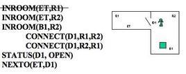 Tabelle di applicazione del paradigma gerarchico