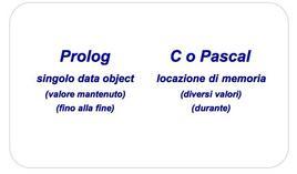 Tabella Prolog – C o Pascal