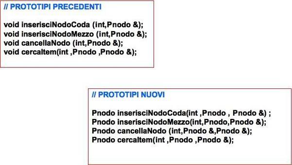Rivediamo alcune delle function precedenti riscritte in maniera diversa e/o utilizzando la ricorsione.
