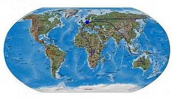 Le vie di dispersione degli esseri viventi secondo l'olarticismo. Modificata da  Wikipedia .