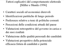 Fattori esplicativi del comportamento elettorale, da Fasano e Martinelli, Unimi