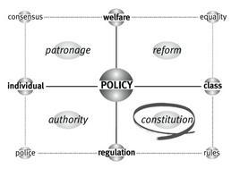 La matrice di Policy
