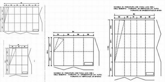 Metodi di piegatura delle tavole
