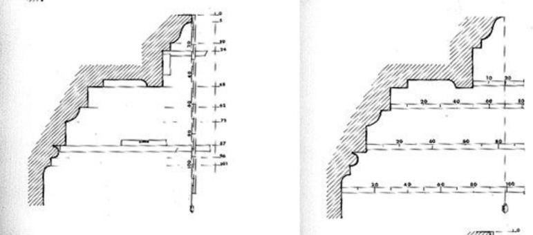 Rilevamento Altimetrico Metodo per ascisse e ordinate
