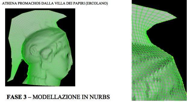 Sistema di acquisizione 3D. Sistema di acquisizione senza contatto a triangolazione ottica.