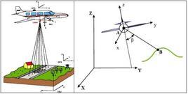 Funzionamento del laser scanning.