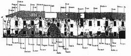 Mappatura mimetica del degrado con sigle riferite al materiale ed al tipo di degrado. (Da M. Dezzi Bardeschi)