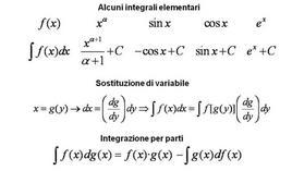 Alcune regole di integrazione