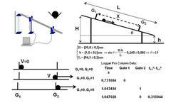 Schema apparato di misura per il piano inclinato