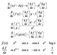 Principali regole di derivazione