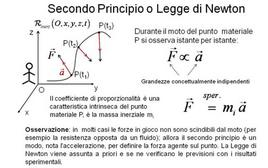 Il secondo principio o legge di Newton