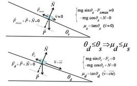 Definizione dinamica dei coefficienti di attrito