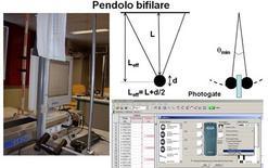 Dispositivo sperimentale per lo studio del pendolo semplice