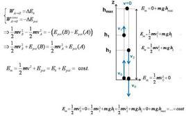 Es. di conservazione dell'energia meccanica per il peso