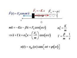 Schematizzazione e soluzione dell'oscillatore forzato