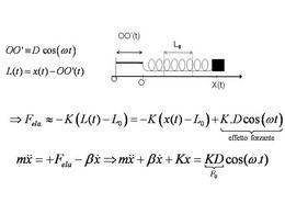 Schema di realizzazione di un oscillatore forzato