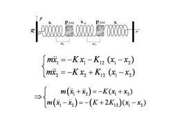 Un sistema lineare di oscillatori accoppiati