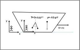 Principio di relatività galileana