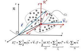 Il teorema di Konig per l'energia cinetica