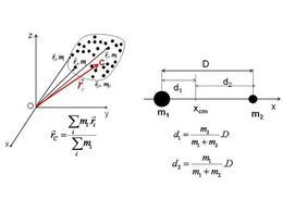 Definizione del centro di massa