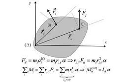 Equazione dinamica dei moti rotatori rispetto ad un asse fisso