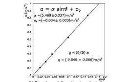 Stima dell'accelerazione di gravità e possibile effetto dell'inclinazione