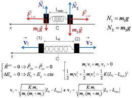 Conservazione della quantità di moto e lavoro delle forze interne